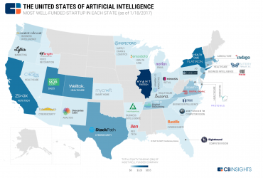 THE UNITED STATES OF ARTIFICIAL INTELLIGENCE STARTUPS-A CB INSIGHTS ANALYSIS